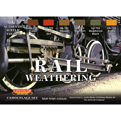 Rail Weathering Paint Set